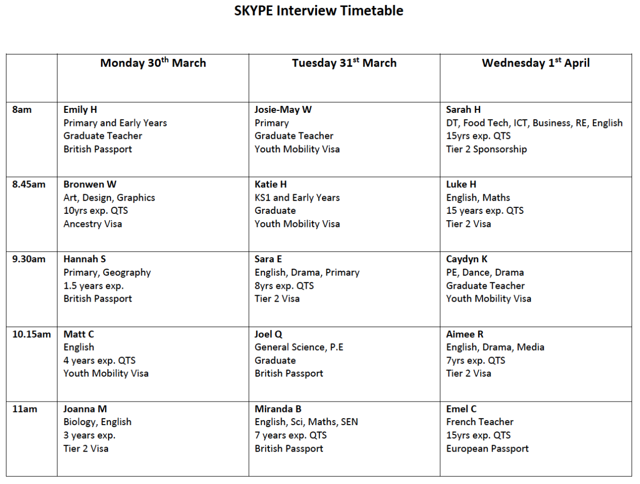 Skype Interview timetable example
